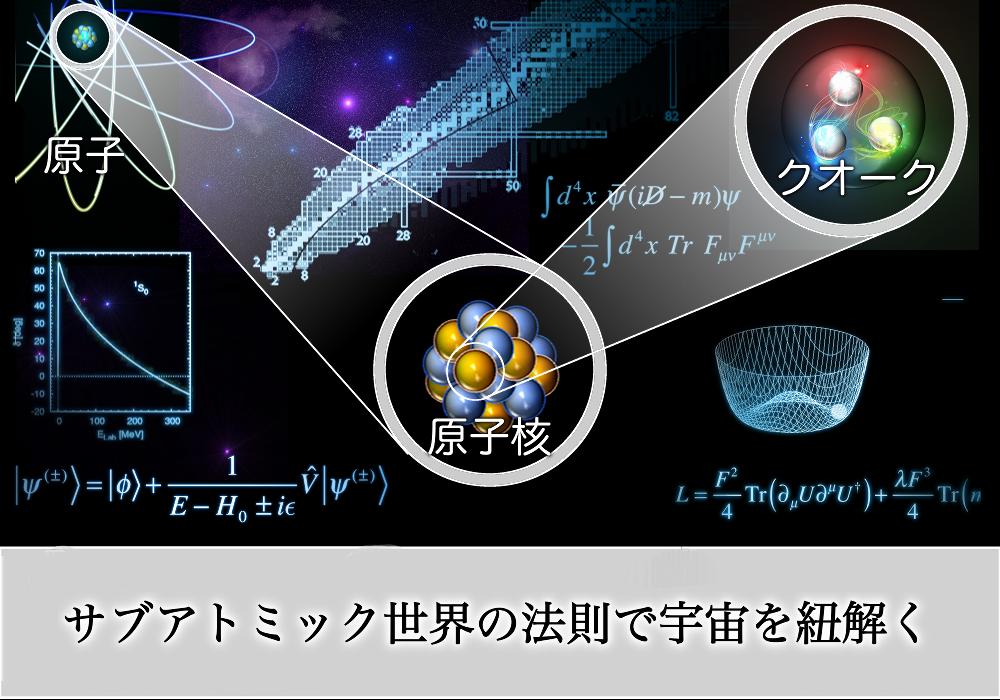 RCNP-FIG-ver4-jp.png